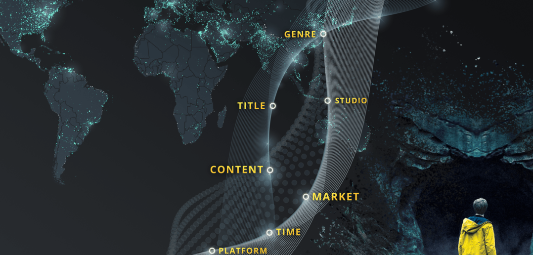 Content Travelability: Established & Emerging Markets