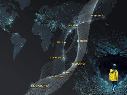 Content Travelability: Established & Emerging Markets