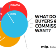 What do TV Commissioners and Buyers Want?